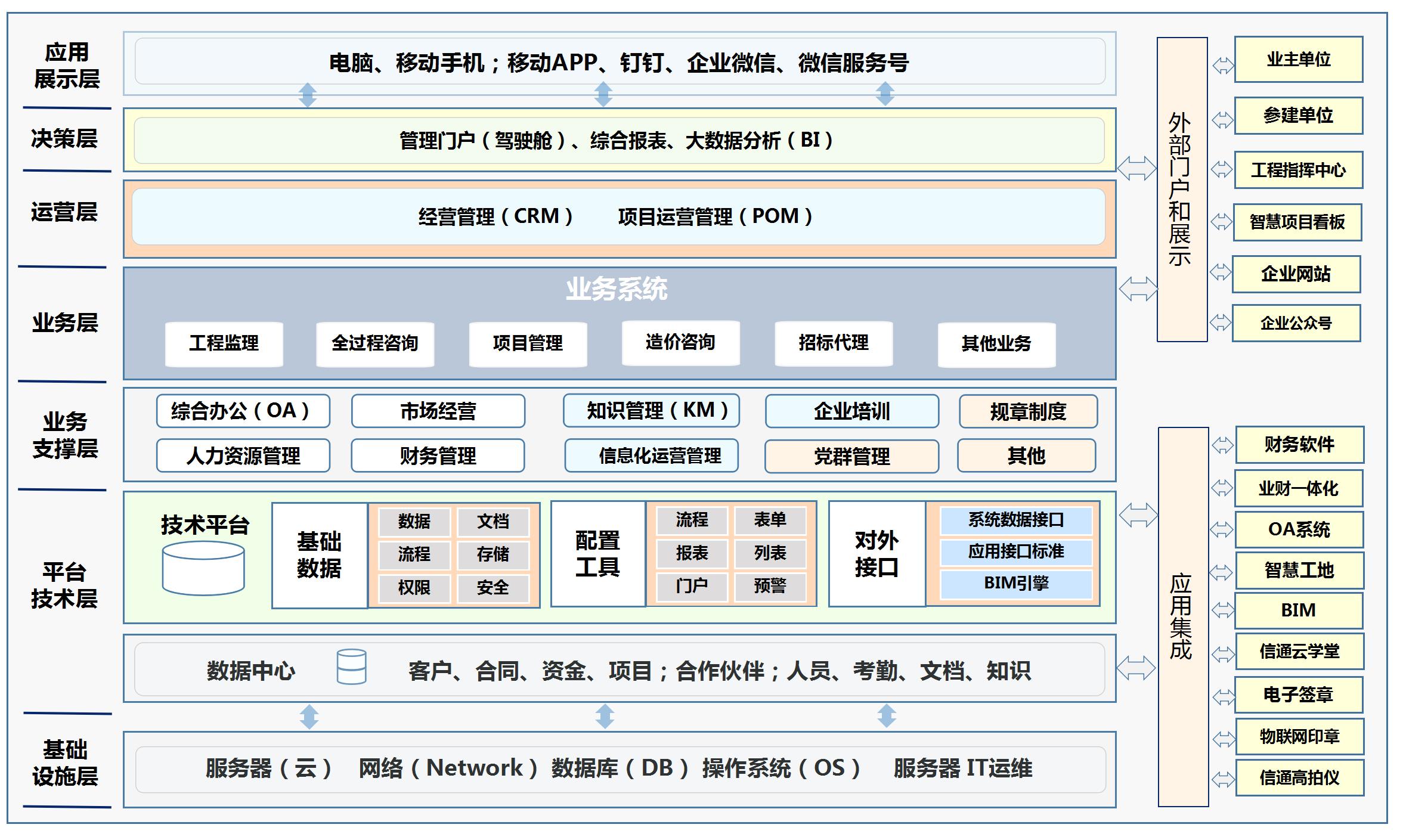 监理通框图1207.png